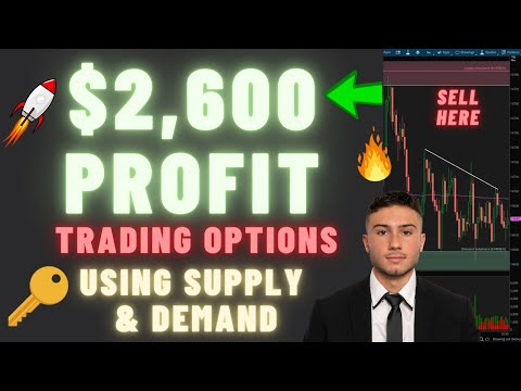 The BEST Conditions To Trade    TSLA SPY QQQ