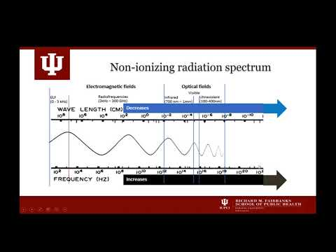 RAECO Rents Webinar Health Effects and Control Technologies for Non Ionizing Radiation
