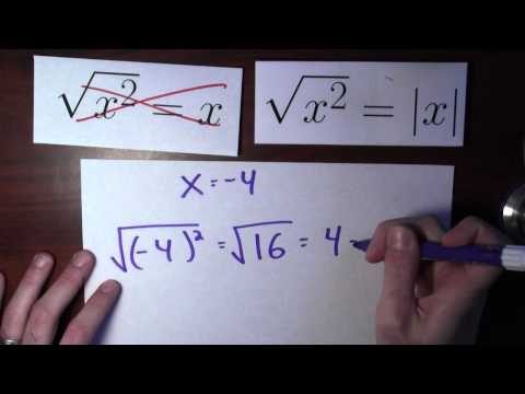 What is the domain of square root? - Week...