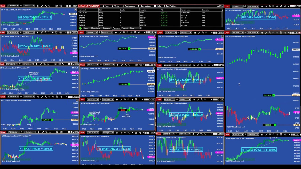 Pick the Right Algorithmic Trading Software