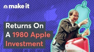 How Much Is Apple Stock From 1980 Worth Today?