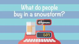 What do people really buy at the grocery store during a snowstorm?