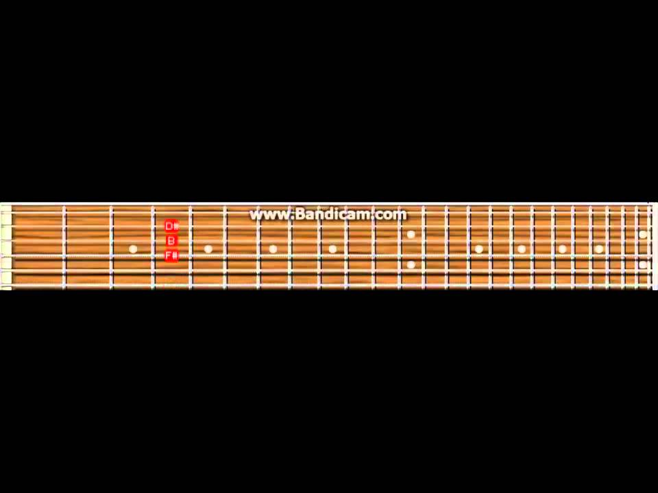 Demi Lovato Catch me guitar - YouTube