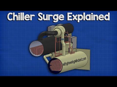 Understanding Chiller Surge Doovi