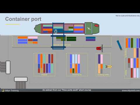 Container port animation - how a shipping container port works - logistics training