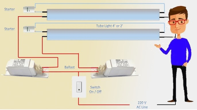 Two Tube light connection with one choke   Tube Light   Earthbondhon -  YouTubeYouTube