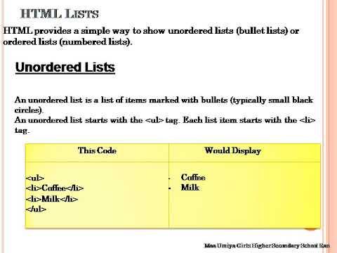 Html :class 12th IP