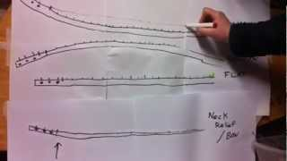TRUSS ROD 101 HOW TO SET NECK RELIEF