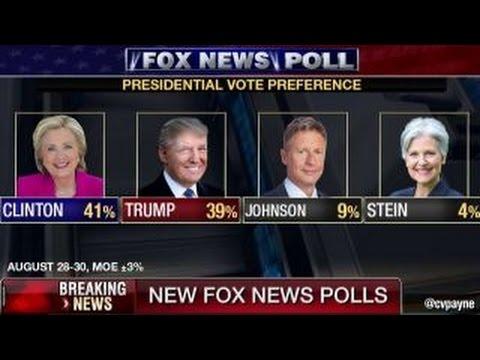 Fox News Poll: Clinton's lead over Trump narrows
