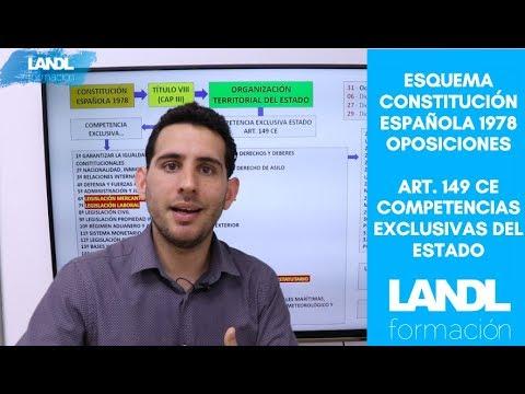 Esquema constitución española 1978 oposiciones competencias exclusivas del estado art. 149 ce