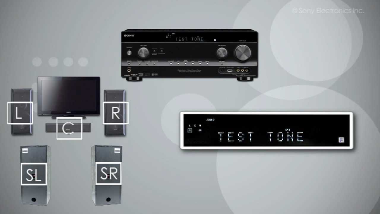 How To Set Up a Home Theater System Using a Receiver - YouTube