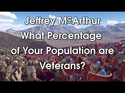 What Percentage of Your Population are Veterans?