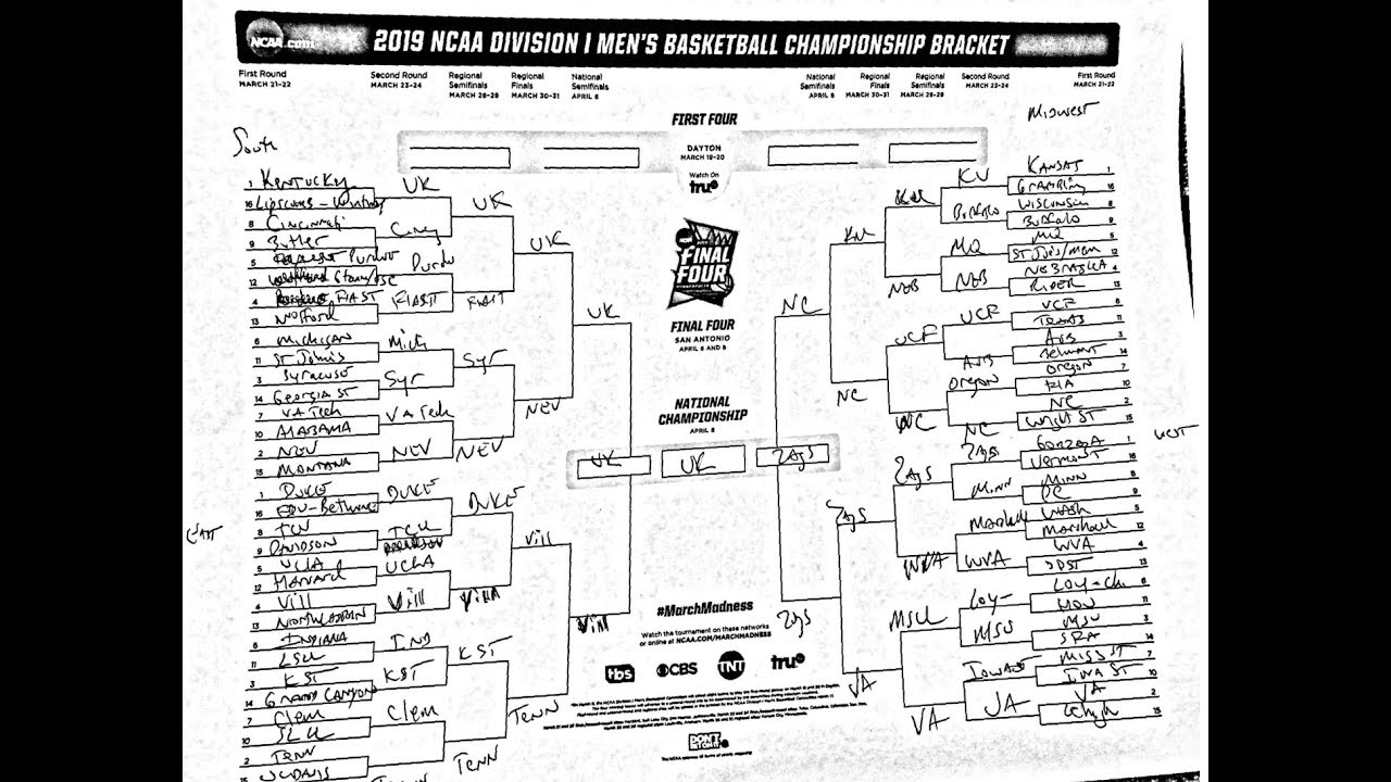 Best Bracket Picks 2019 Way too early 2019 March Madness bracket prediction by Andy Katz