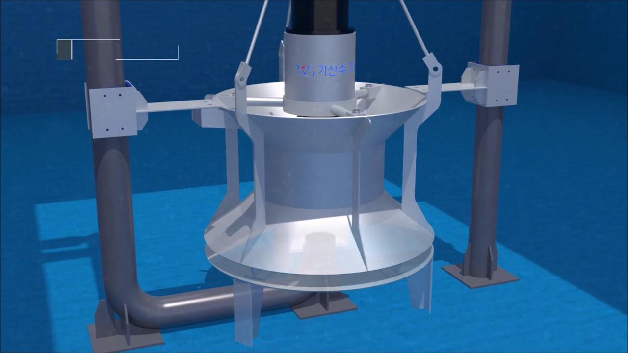 KS-Submersible Aerator