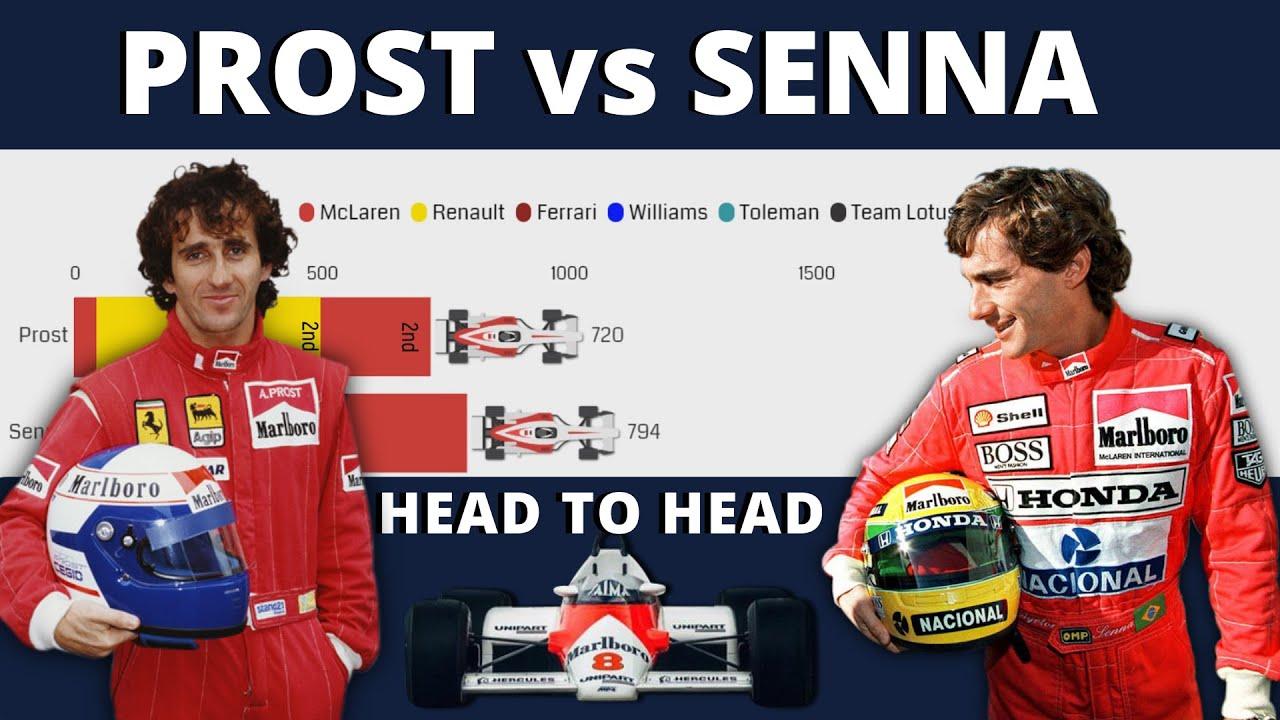 F1 Head to Head: Alain Prost vs Ayrton Senna