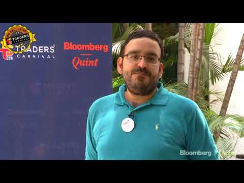 Traders Carnival: Sahil Bablani's Best Options Trading Style