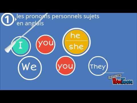 Le Verbe Be En Anglais Youtube