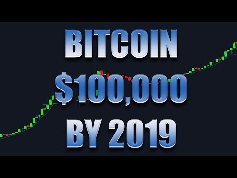 Bitcoin Time Traveler's Predictions Are Coming True!!
