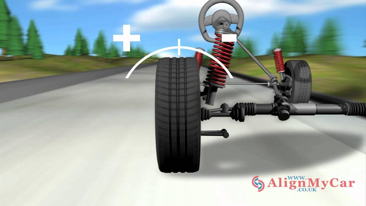 understanding your hunter wheel alignment printout [ 1280 x 720 Pixel ]