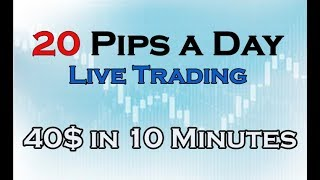 Again With 20 Pips A Day Strategy! Make Profit With The Best Forex Scalping Strategy.