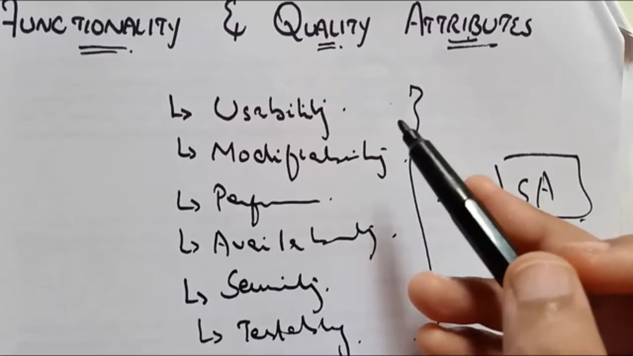 Software Quality Attributes In Software Engineering Youtube