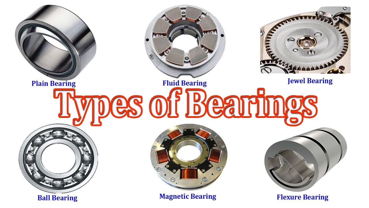 What is Bearing? What are Main Types of Bearings? - mech4study
