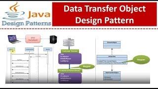 Data Transfer Object Design Pattern