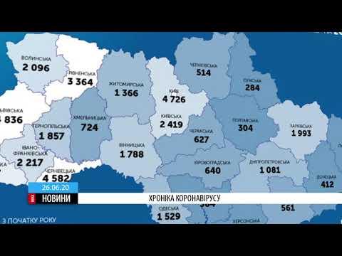 ТРК ВіККА: Новий антирекорд: одинадцять інфікованих коронавірусом на Черкащині за день