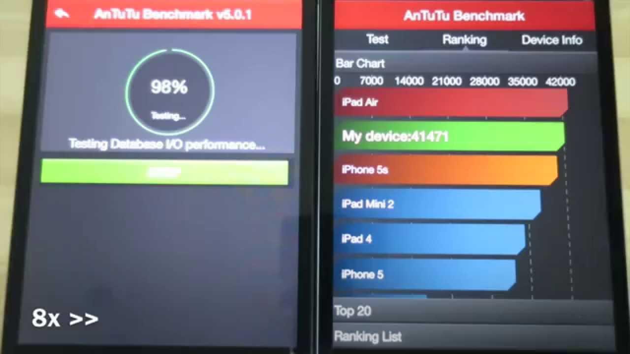 iPad mini 1 vs iPad mini 2 Retina - Benchmark comparison