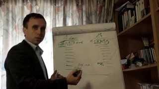 видео Как обойти конкурентов в продажах. Чего не знают 90% ваших конкурентов.