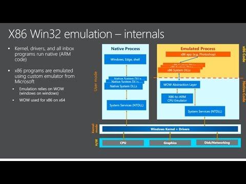 BUILD 2017: Microsoft demonstrates Windows 10 on ARM
