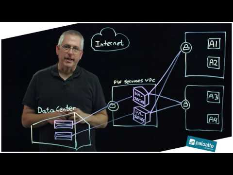 Lightboard Series: Firewall Services VPC Integration