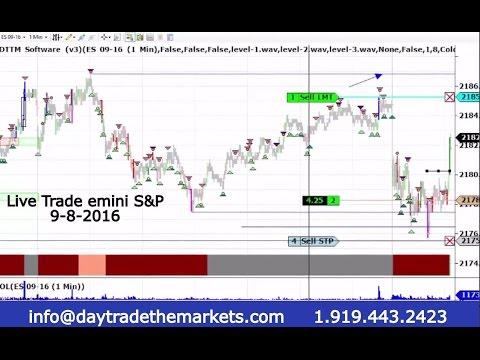 Live Day Trading Emini S&P 9-8-2016