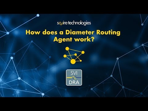 How a Diameter Routing Agent (DRA) Works