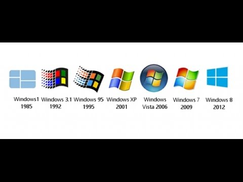 Запуск старых программ в Windows 7. Режим совместимости