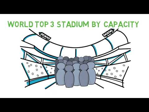 || History of Things || World Top 3 Stadium by Capacity Of crowd ||
