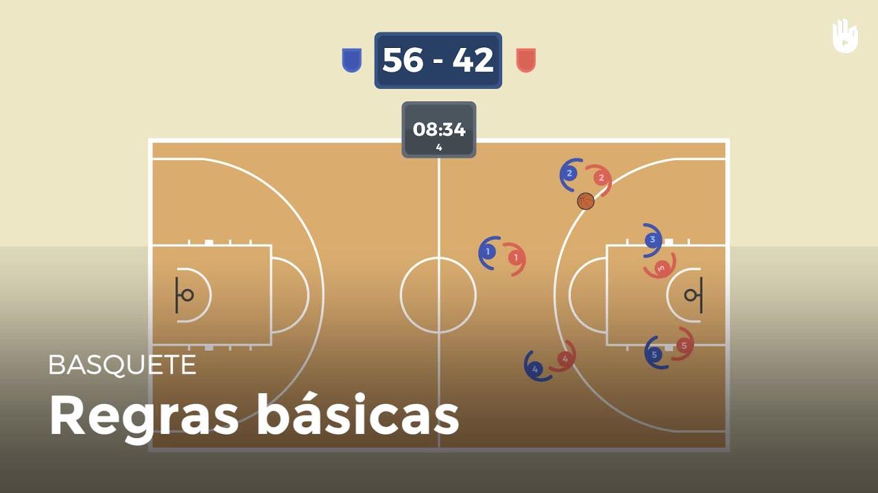 d622d3bda1 Regras básicas do basquete