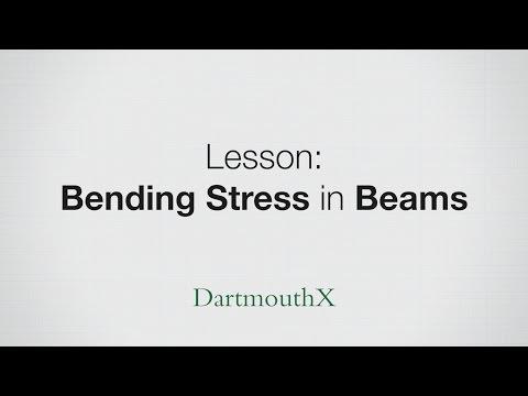 Bending stress in beams - cross-sectional shape