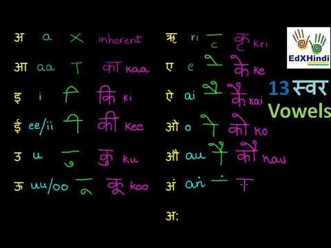 Learn Hindi Vowel Symbols Maatraas Youtube
