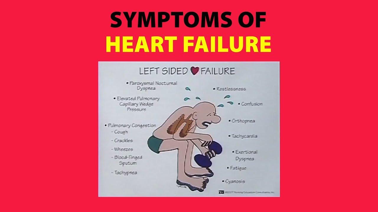 congenital heart failure symptoms - 1280×720