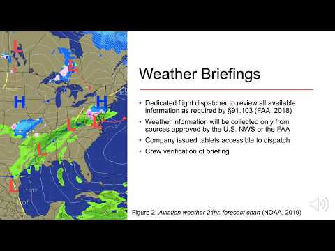 [VIDEO] Module 9.3 - Weather Policy and Procedures - Lucas Ranieri