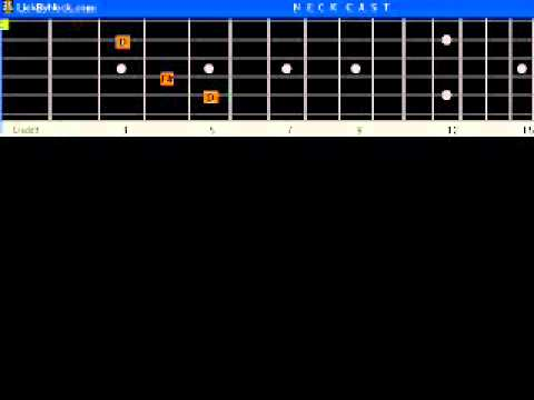 Fame Irene Cara B A S I C Guitar Lesson Fingerstyle Solo Chord ...