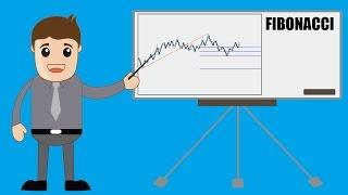 Learn Forex - Fibonacci