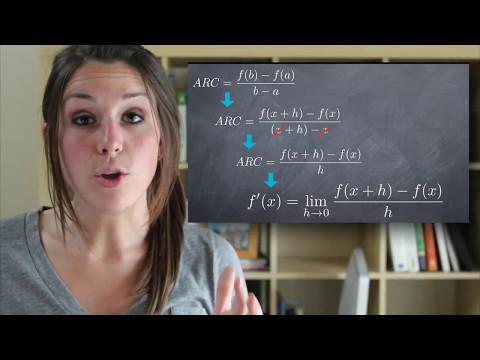 Derivatives (KristaKingMath)