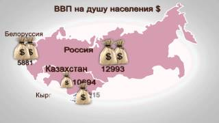 Кыргызстан и Таможенный союз(, 2013-05-13T09:17:54.000Z)