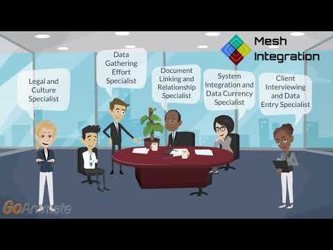 Mesh Integration - General Protection  Data Regulation Hero