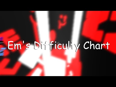 Em's Difficulty Chart Obby: Stage 177 - 224 (Part 2)