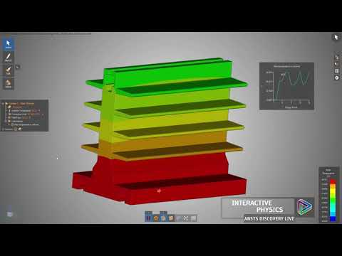 ANSYS Discovery Live | TriStar: CAD, PLM, Product & Solutions