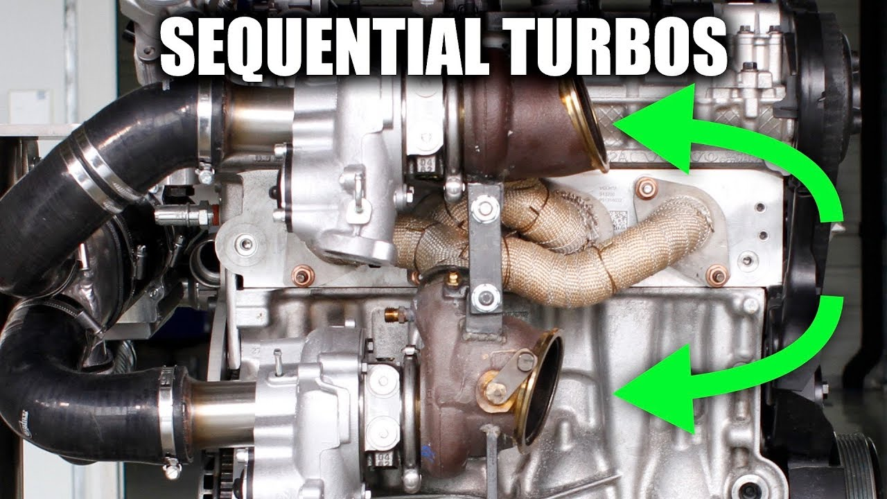 How Turbo Diesels Work - Sequential Turbocharging - YouTube | Twin Turbo Engine Diagram |  | YouTube