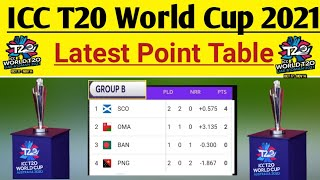 ICC T20 WorldCup 2021 Latest Point Table Group B || latest points table